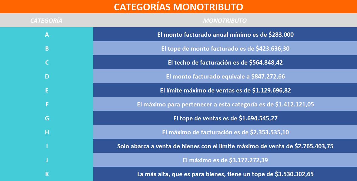 categ-mono